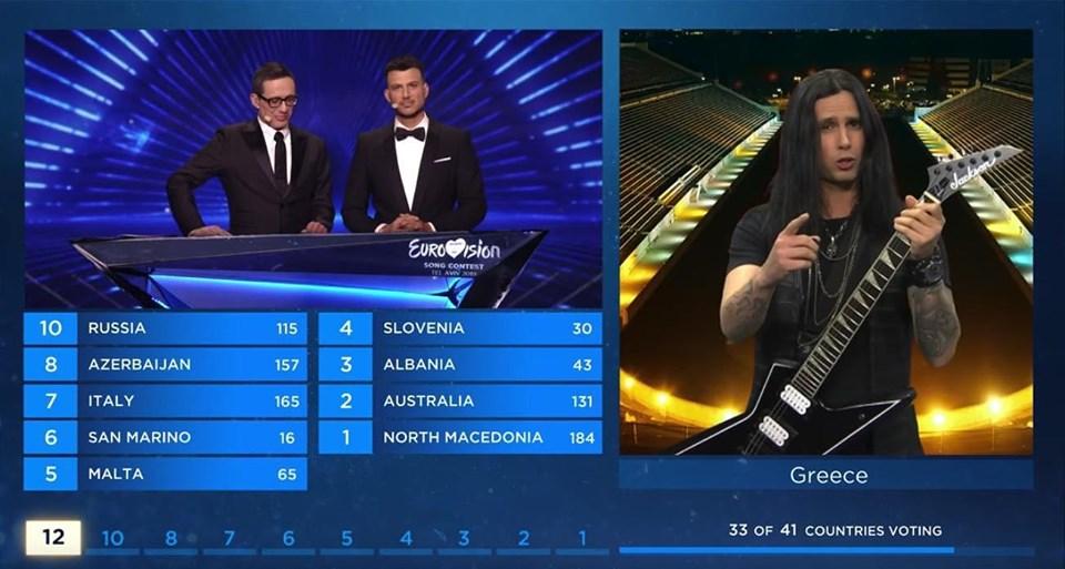 gus g eurovisión pic 2